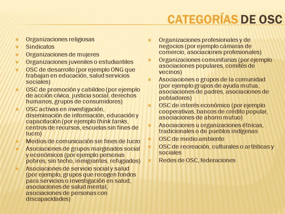 CATEGORÍAS DE OSC Organizaciones religiosas Sindicatos Organizaciones de mujeres Organizaciones juveniles o estudiantiles OSC de desarrollo (por ejemp