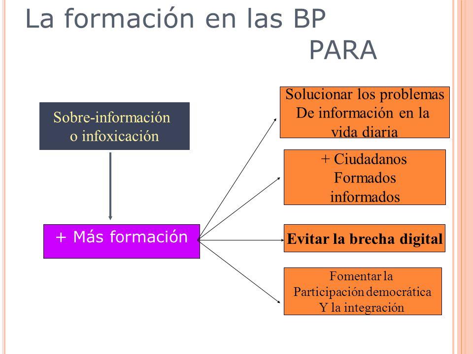La formación en las BP PARA Sobre-información o infoxicación Solucionar los problemas De información en la vida diaria + Ciudadanos Formados informado