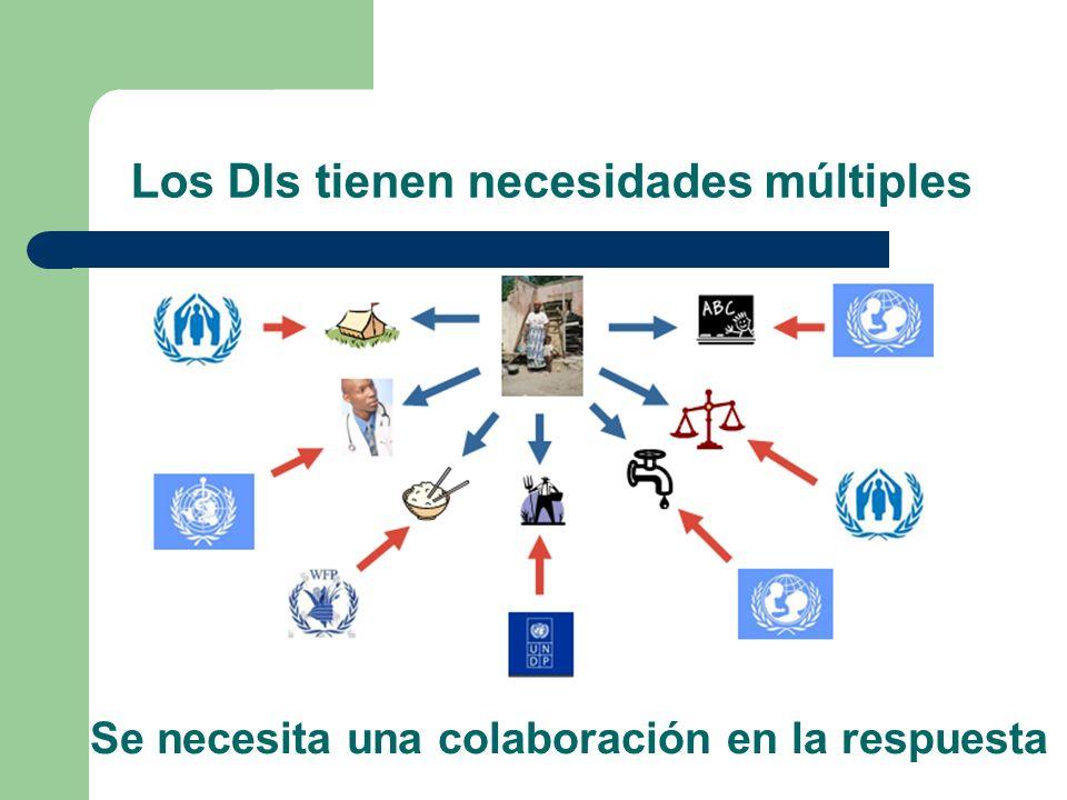 Principio Rector 3 Las autoridades nacionales tienen la obligación y la responsabilidad primarias de proporcionar protección y asistencia humanitaria a los desplazados internos que se encuentren en el ámbito de su jurisdicción .