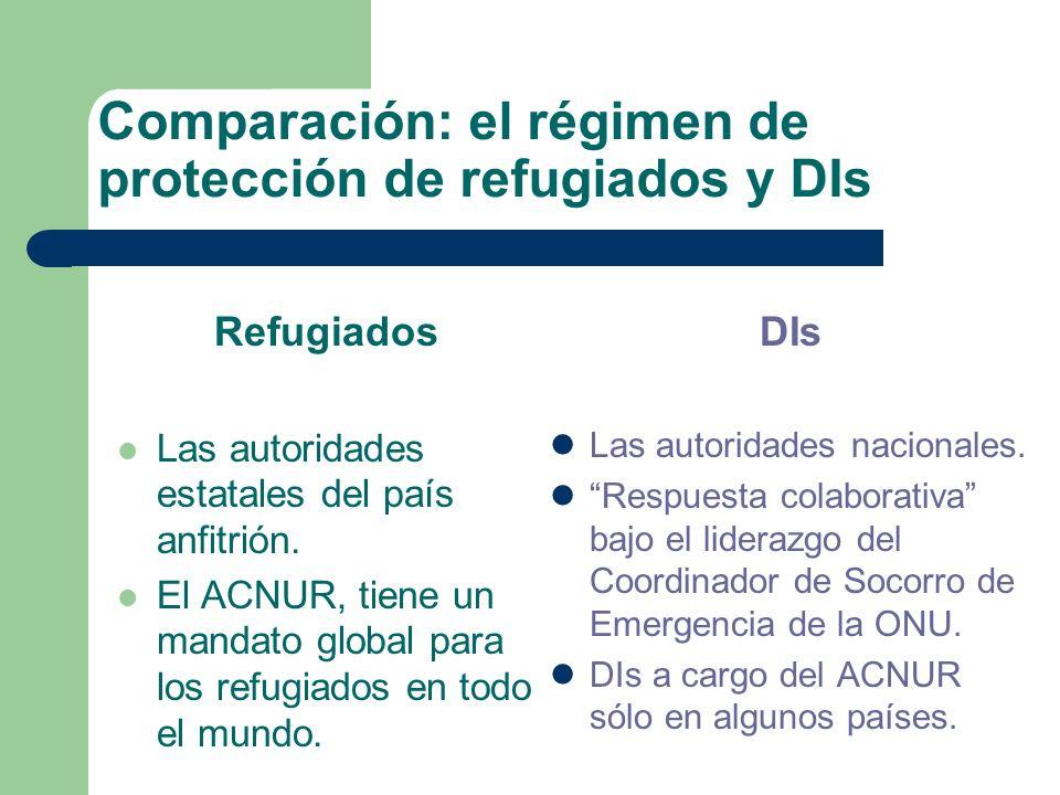 El rol del ACNUR ACNUR está predispuesto a proteger DIs.