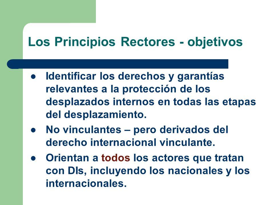 Los Principios Rectores (PR)