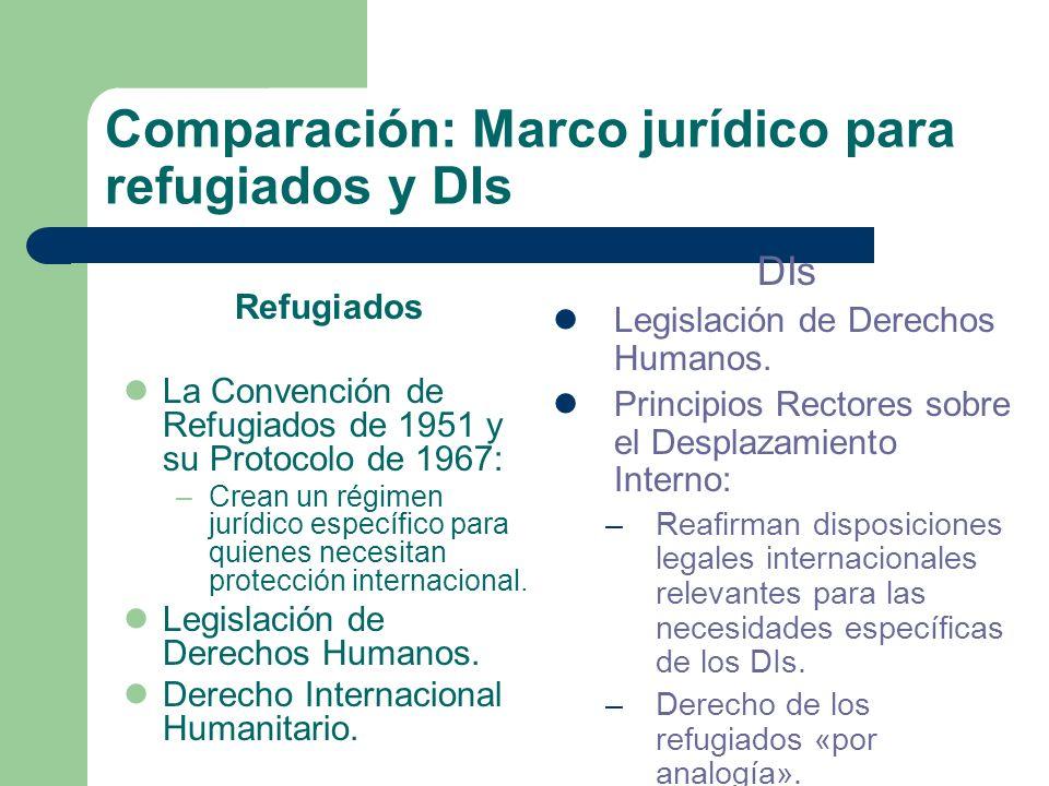 Los Principios Rectores - contenido Contenido: Introducción – Alcance y propósito.