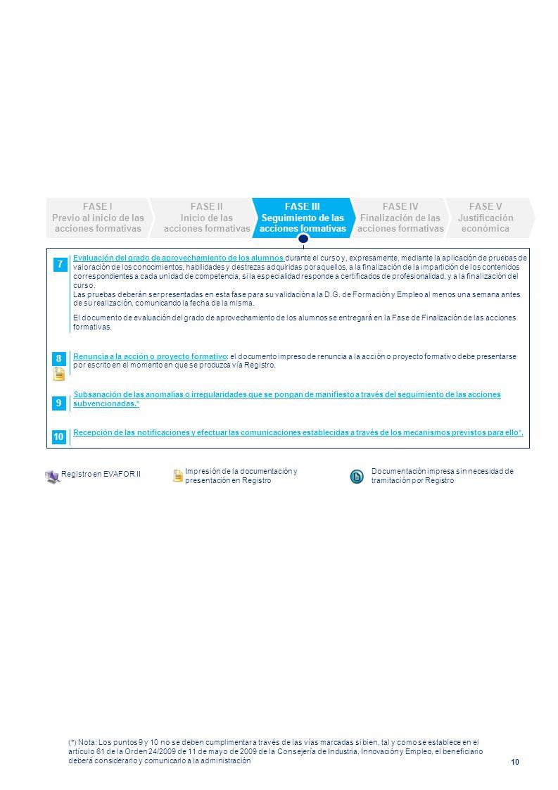 10 Evaluación del grado de aprovechamiento de los alumnos durante el curso y, expresamente, mediante la aplicación de pruebas de valoración de los con