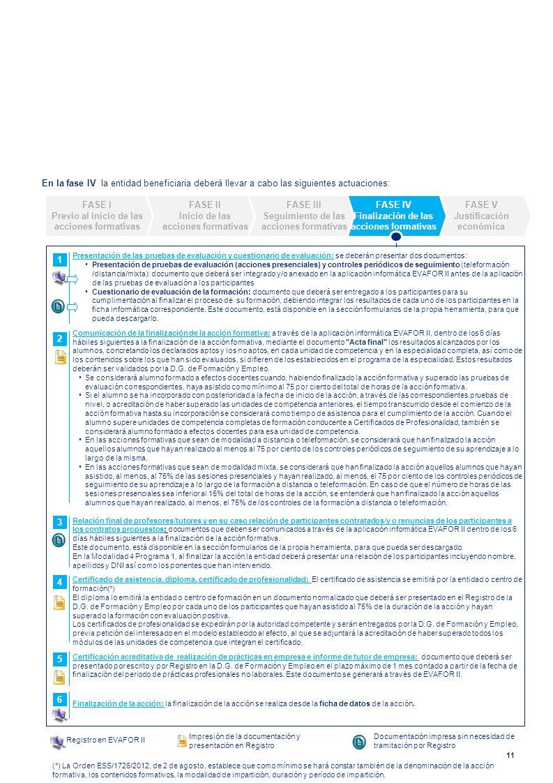 11 En la fase IV la entidad beneficiaria deberá llevar a cabo las siguientes actuaciones: Presentación de las pruebas de evaluación y cuestionario de