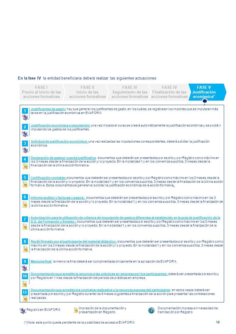12 En la fase IV la entidad beneficiaria deberá realizar las siguientes actuaciones: Justificantes de gasto: hay que generar los justificantes de gast