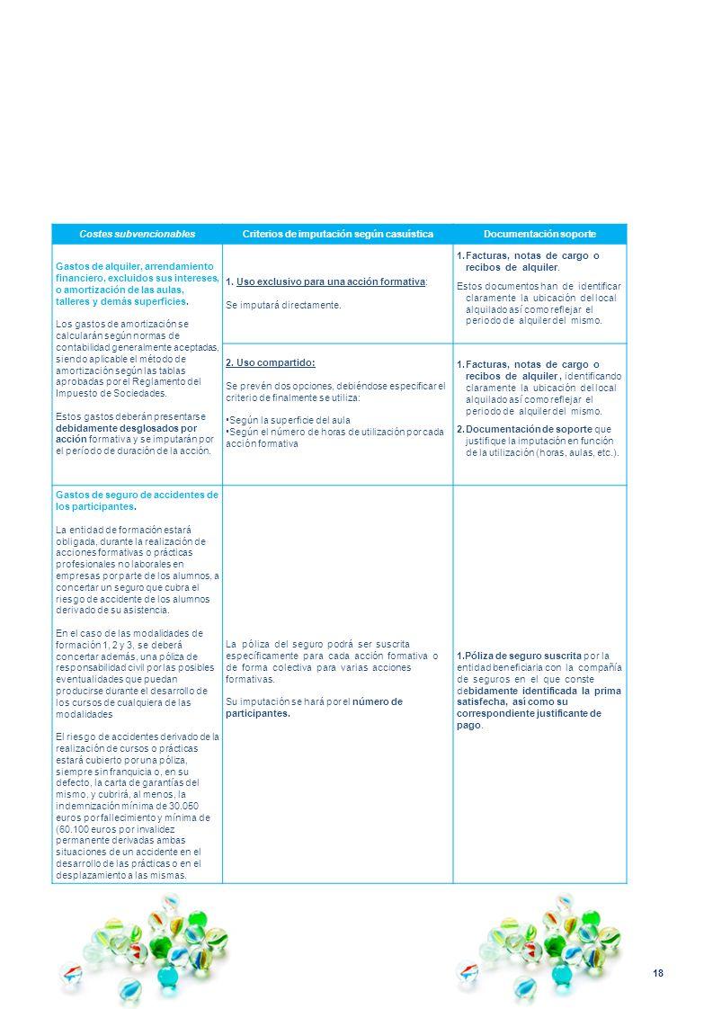 18 Costes subvencionablesCriterios de imputación según casuísticaDocumentación soporte Gastos de alquiler, arrendamiento financiero, excluidos sus int