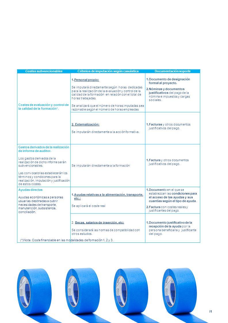 21 Costes subvencionablesCriterios de imputación según casuísticaDocumentación soporte Costes de evaluación y control de la calidad de la formación*.