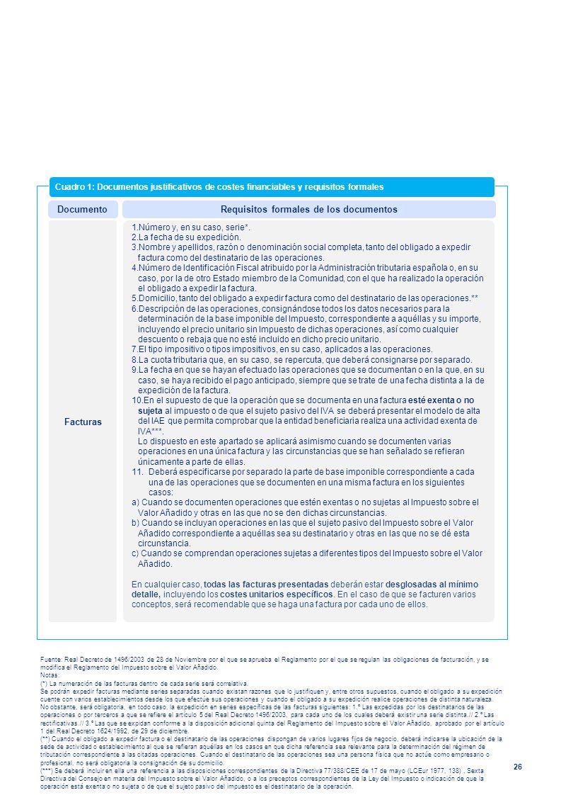 26 Facturas DocumentoRequisitos formales de los documentos Cuadro 1: Documentos justificativos de costes financiables y requisitos formales 1.Número y