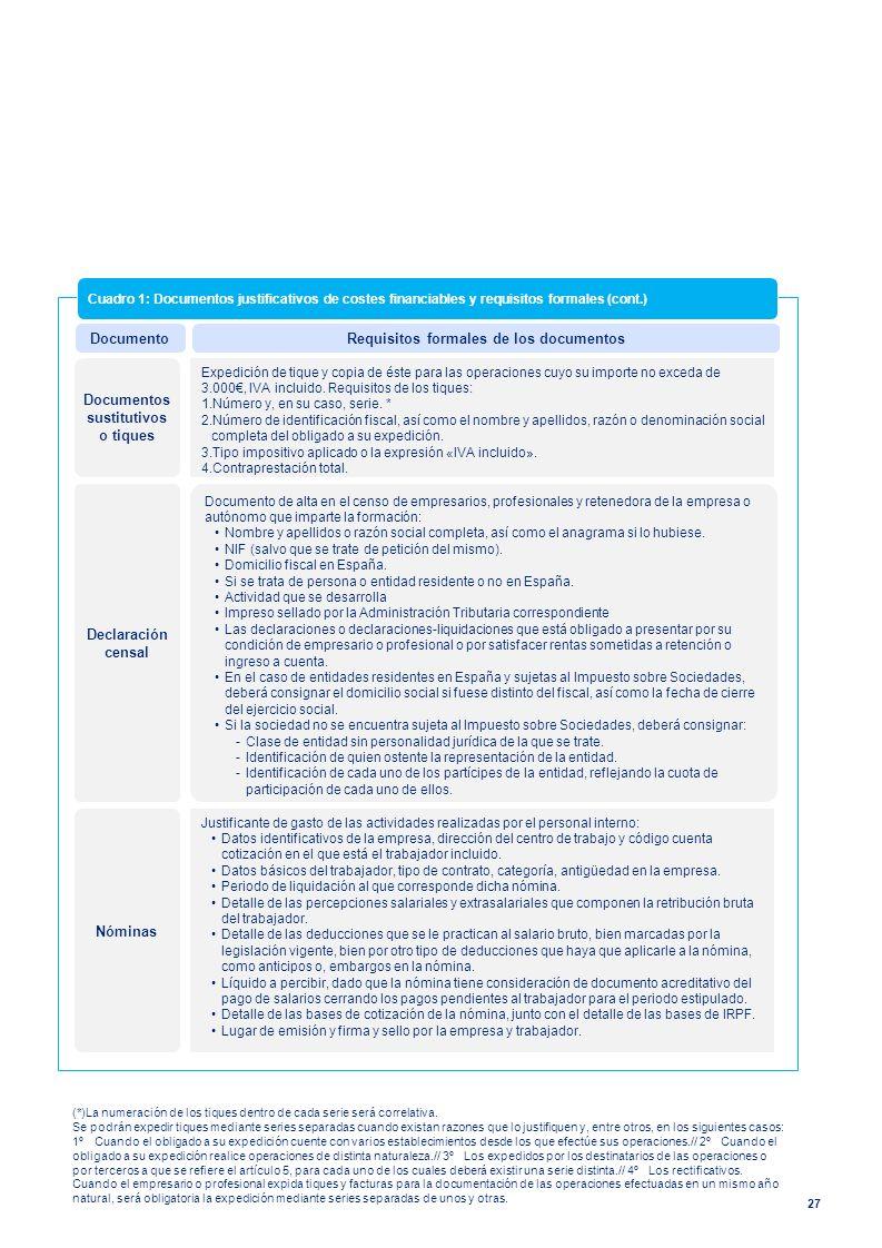27 Documentos sustitutivos o tiques Cuadro 1: Documentos justificativos de costes financiables y requisitos formales (cont.) DocumentoRequisitos forma