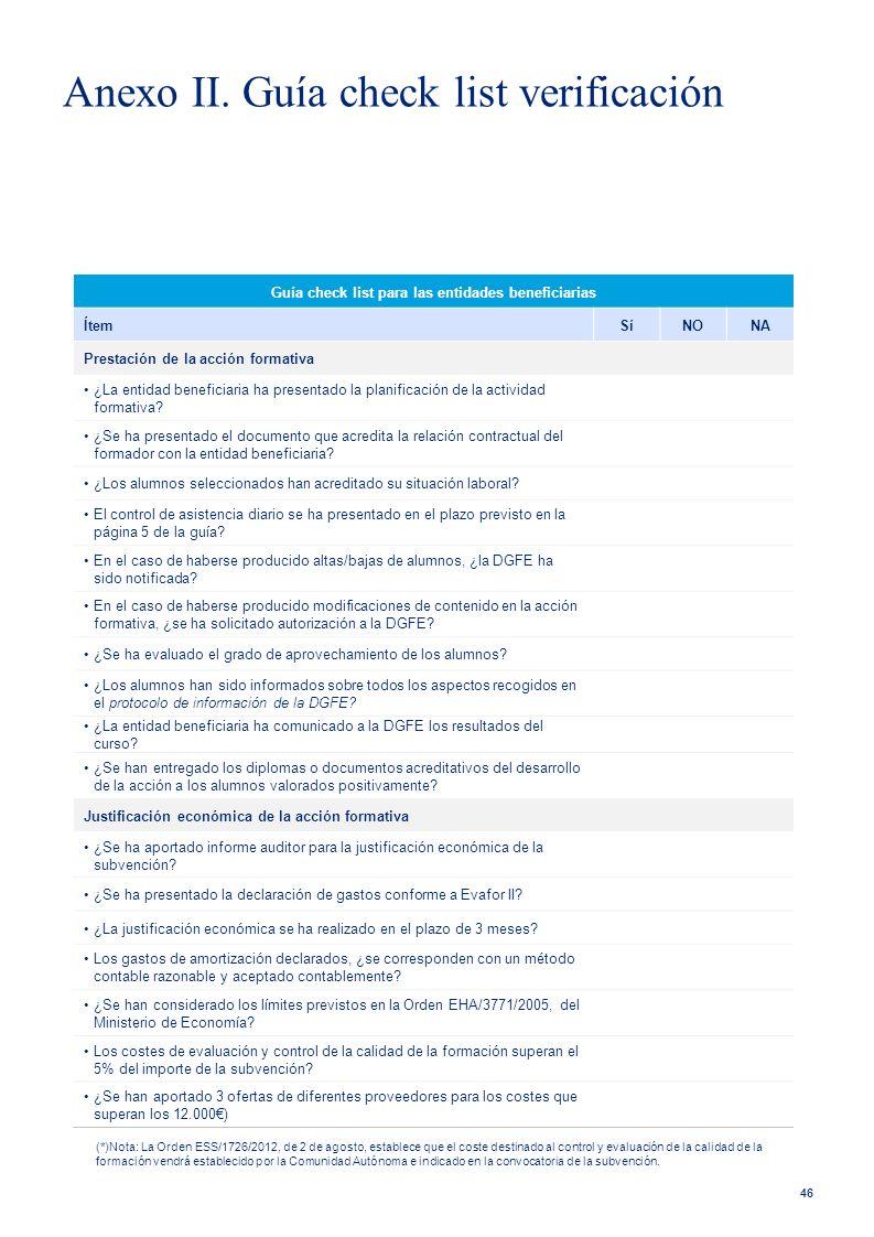 46 Anexo II. Guía check list verificación Guía check list para las entidades beneficiarias ÍtemSíNONA Prestación de la acción formativa ¿La entidad be