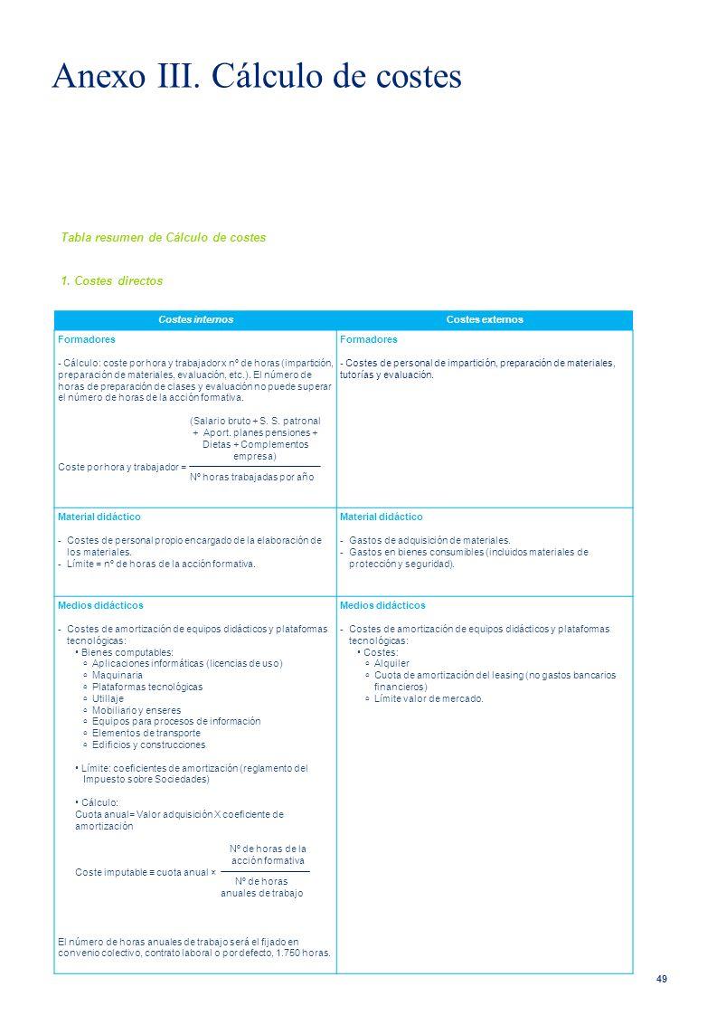 49 Tabla resumen de Cálculo de costes 1. Costes directos Anexo III. Cálculo de costes Costes internosCostes externos Formadores - Cálculo: coste por h