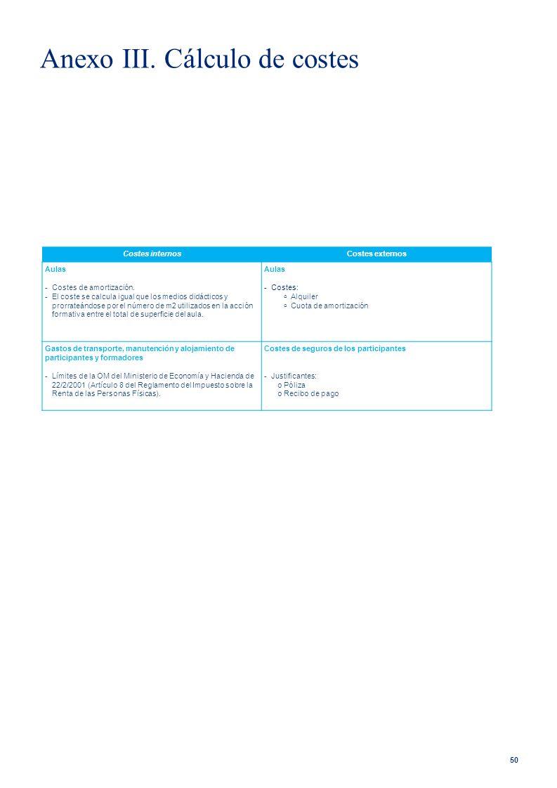 50 Anexo III. Cálculo de costes Costes internosCostes externos Aulas -Costes de amortización. -El coste se calcula igual que los medios didácticos y p