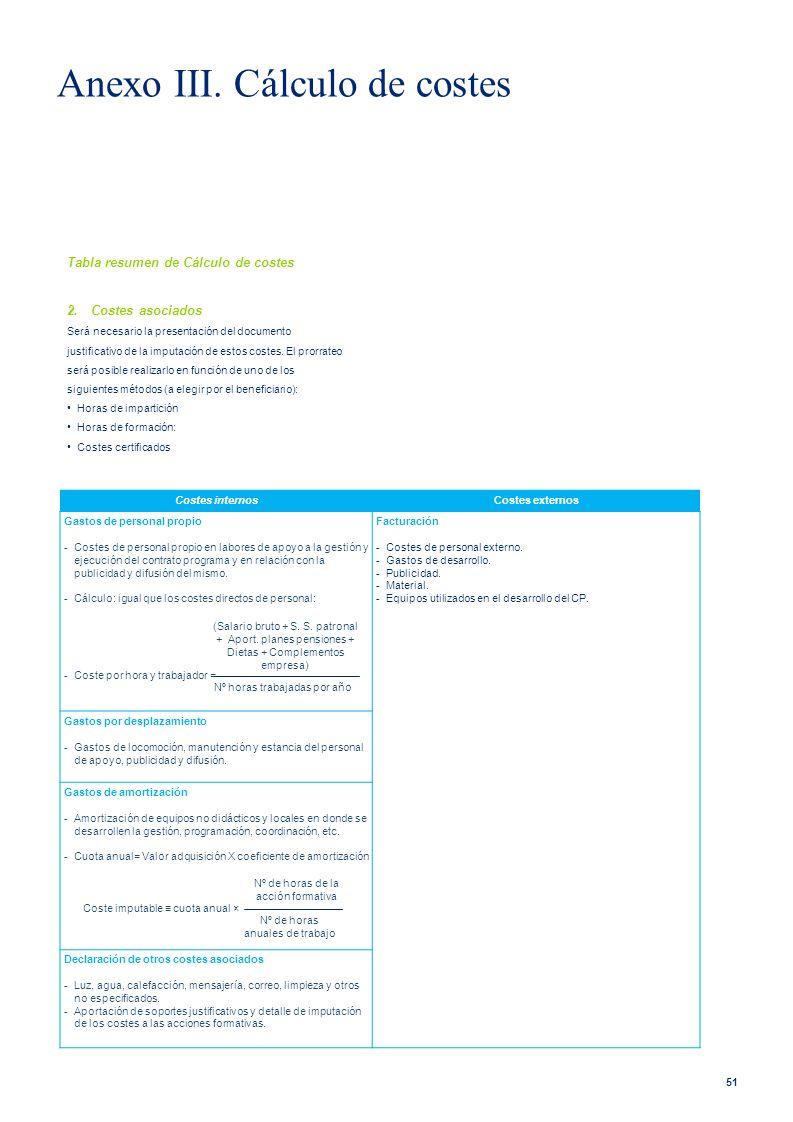 51 Tabla resumen de Cálculo de costes 2.Costes asociados Será necesario la presentación del documento justificativo de la imputación de estos costes.