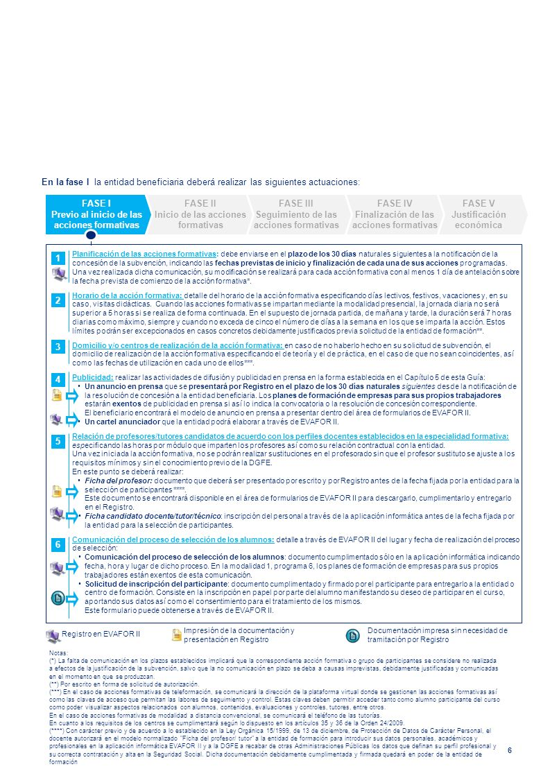 6 En la fase I la entidad beneficiaria deberá realizar las siguientes actuaciones: Planificación de las acciones formativas: debe enviarse en el plazo