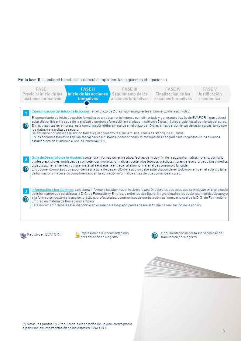 8 En la fase II la entidad beneficiaria deberá cumplir con las siguientes obligaciones: Comunicación del inicio de la acción : en el plazo de 2 días h