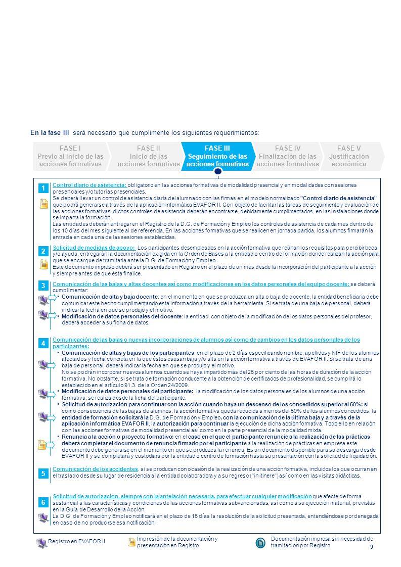 9 En la fase III será necesario que cumplimente los siguientes requerimientos: Control diario de asistencia: obligatorio en las acciones formativas de