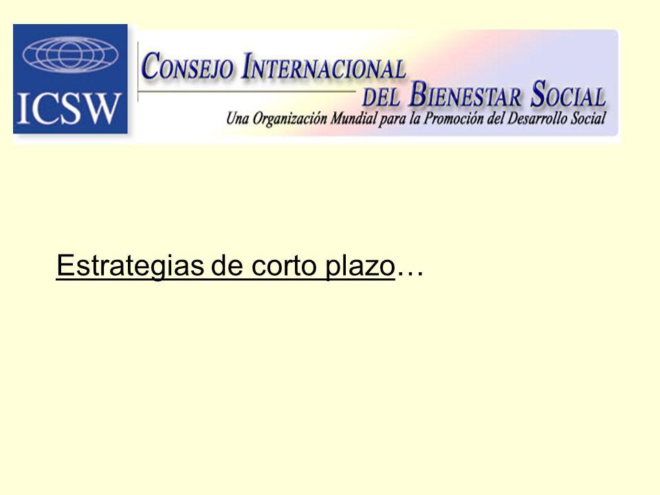 Estrategias de corto plazo…