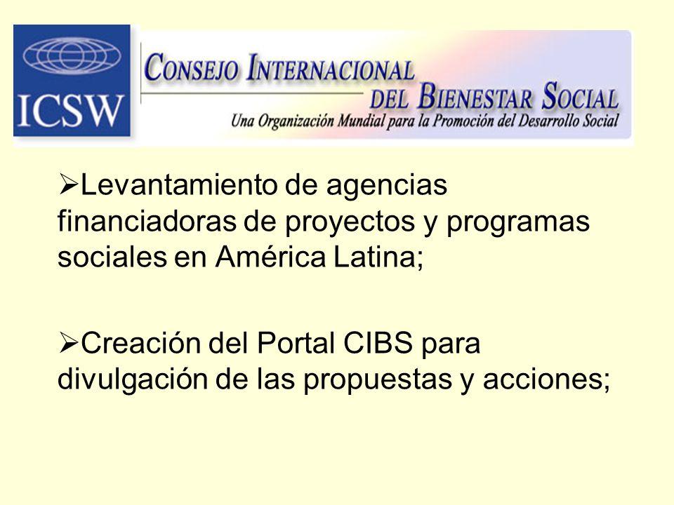 Levantamiento de agencias financiadoras de proyectos y programas sociales en América Latina; Creación del Portal CIBS para divulgación de las propuest
