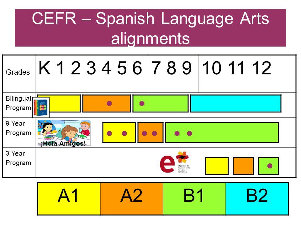 CEFR – Spanish Language Arts alignments Grades K 1 2 3 4 5 67 8 910 11 12 Bilingual Program 9 Year Program 3 Year Program A1A2B1B2 ¡Hola Amigos!