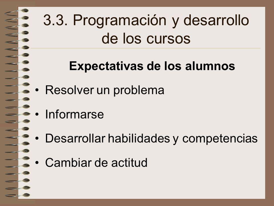 3.3. Programación y desarrollo de los cursos Expectativas de los alumnos Resolver un problema Informarse Desarrollar habilidades y competencias Cambia