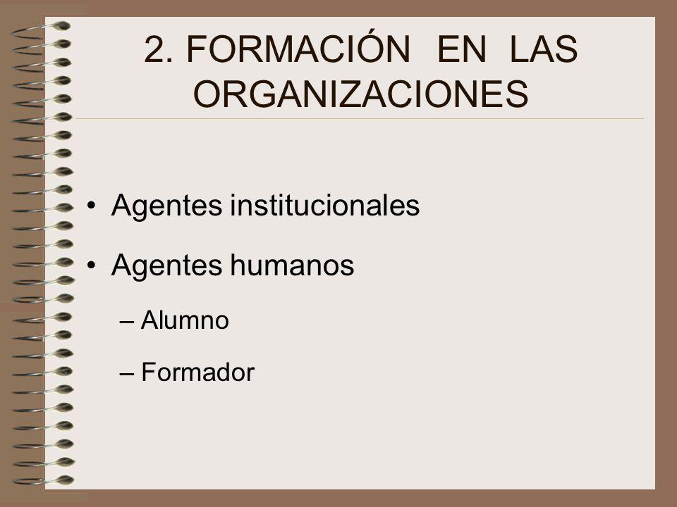 2. FORMACIÓN EN LAS ORGANIZACIONES Agentes institucionales Agentes humanos –Alumno –Formador