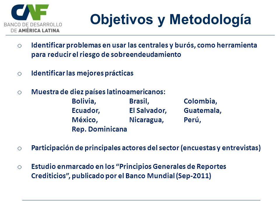 Objetivos y Metodología o Identificar problemas en usar las centrales y burós, como herramienta para reducir el riesgo de sobreendeudamiento o Identif