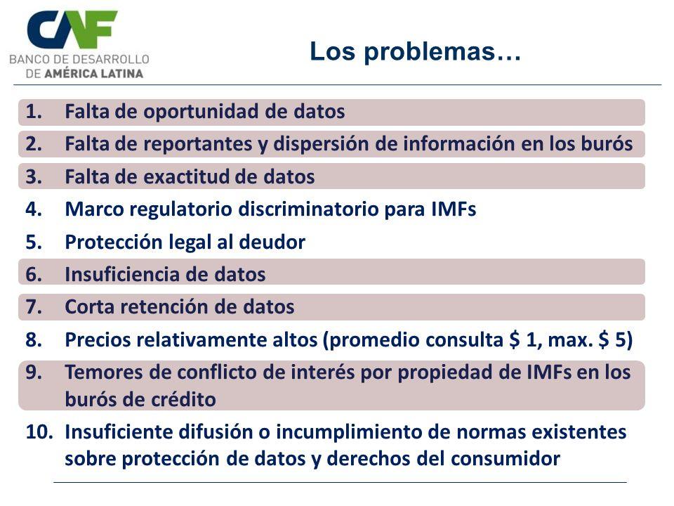 Los problemas… 1.Falta de oportunidad de datos 2.Falta de reportantes y dispersión de información en los burós 3.Falta de exactitud de datos 4.Marco r