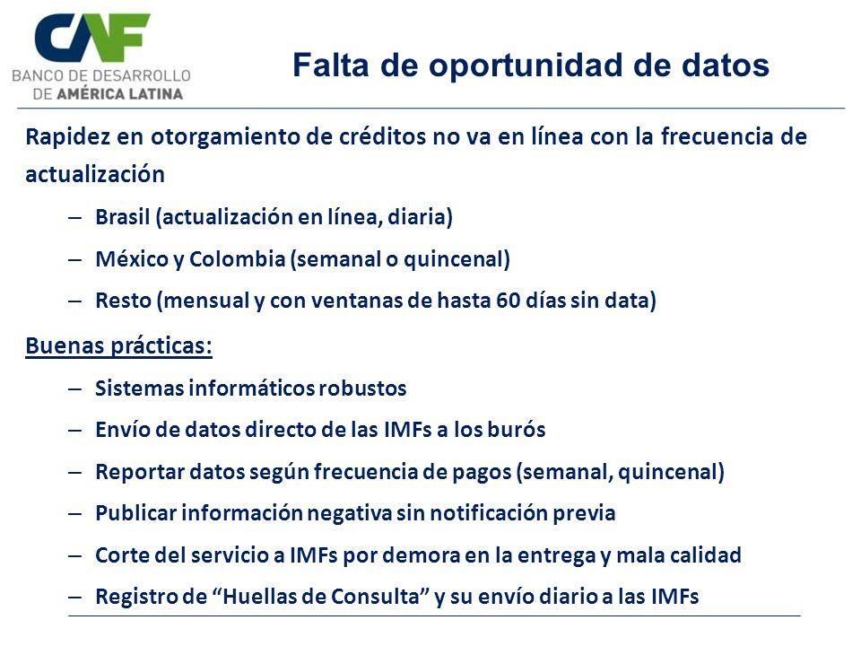 Falta de oportunidad de datos Rapidez en otorgamiento de créditos no va en línea con la frecuencia de actualización – Brasil (actualización en línea,