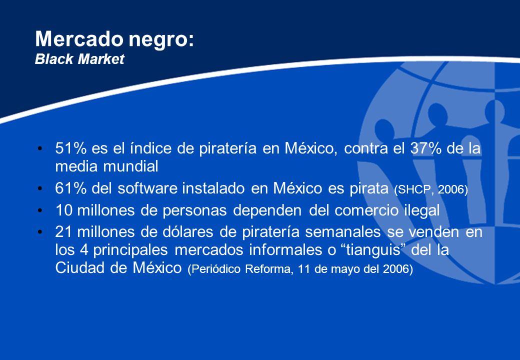Mercado negro: Black Market 51% es el índice de piratería en México, contra el 37% de la media mundial 61% del software instalado en México es pirata