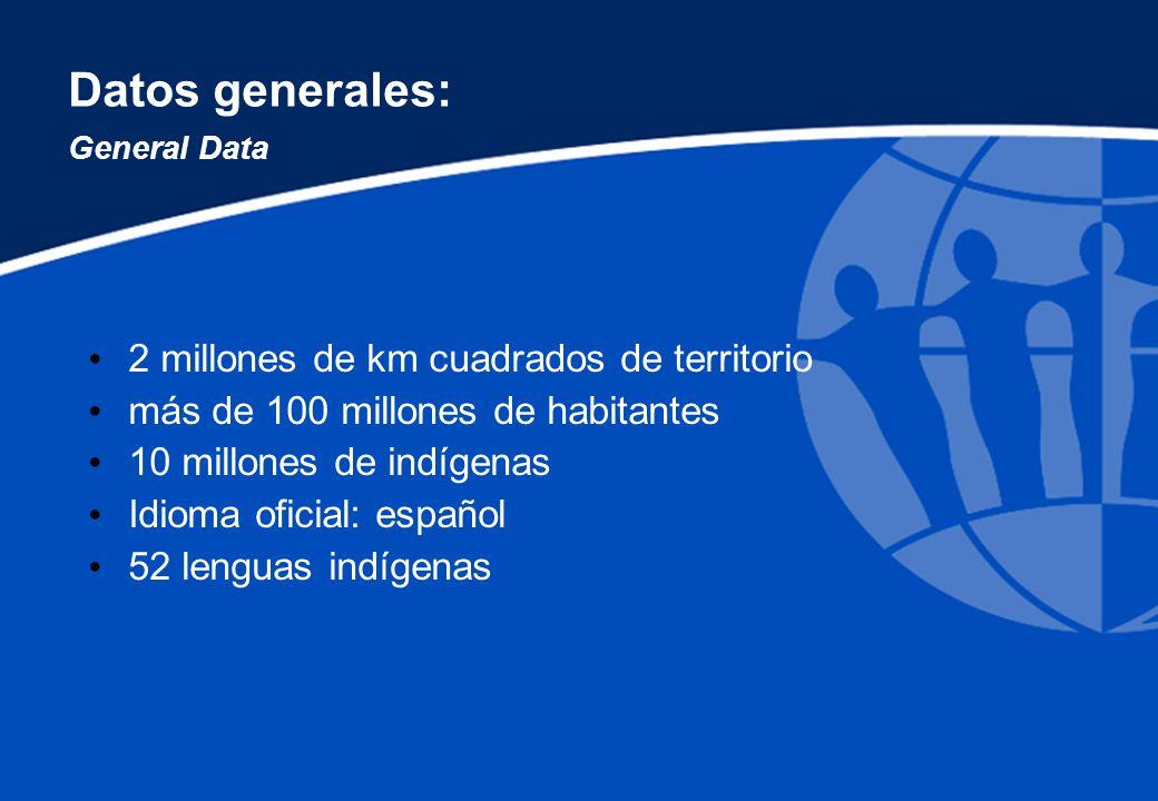 Datos generales: General Data 2 millones de km cuadrados de territorio más de 100 millones de habitantes 10 millones de indígenas Idioma oficial: espa