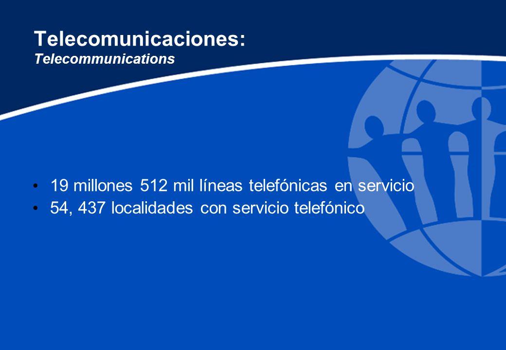 Telecomunicaciones: Telecommunications 20.7 millones de usuarios de Internet (INEGI, 2007) 23.7 millones de usuarios de Internet (AMIPCI, 2007)