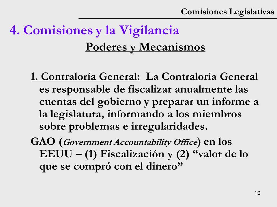 10 Comisiones Legislativas Poderes y Mecanismos 1. Contraloría General: La Contraloría General es responsable de fiscalizar anualmente las cuentas del