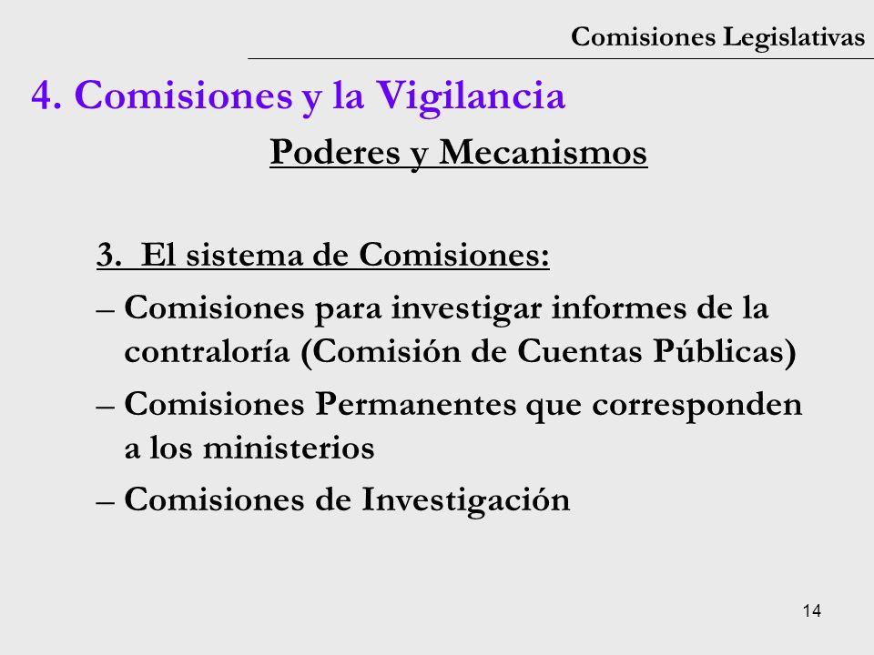 14 Comisiones Legislativas Poderes y Mecanismos 3. El sistema de Comisiones: –Comisiones para investigar informes de la contraloría (Comisión de Cuent