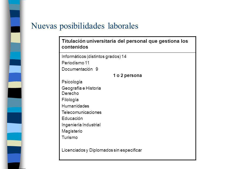 Nuevas posibilidades laborales Titulación universitaria del personal que gestiona los contenidos Informáticos (distintos grados) 14 Periodismo 11 Docu