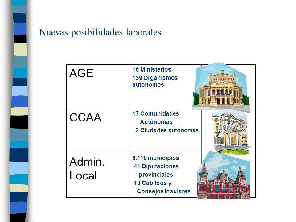 Nuevas posibilidades laborales AGE 16 Ministerios 139 Organismos autónomos CCAA 17 Comunidades Autónomas 2 Ciudades autónomas Admin. Local 8.110 munic