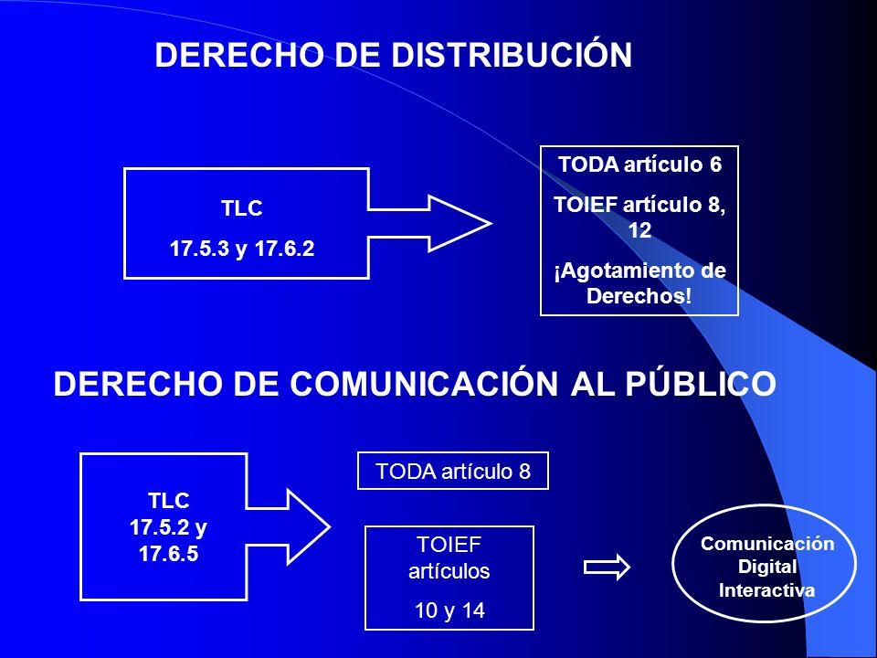 DERECHO DE DISTRIBUCIÓN DERECHO DE COMUNICACIÓN AL PÚBLICO TLC 17.5.3 y 17.6.2 TODA artículo 6 TOIEF artículo 8, 12 ¡Agotamiento de Derechos! TLC 17.5