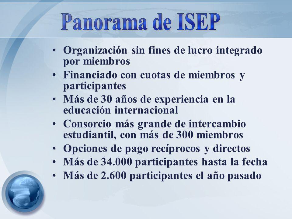 Organización sin fines de lucro integrado por miembros Financiado con cuotas de miembros y participantes Más de 30 años de experiencia en la educación