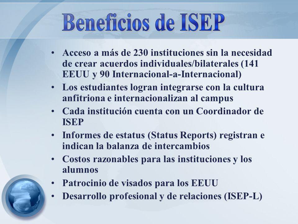 Acceso a más de 230 instituciones sin la necesidad de crear acuerdos individuales/bilaterales (141 EEUU y 90 Internacional-a-Internacional) Los estudi