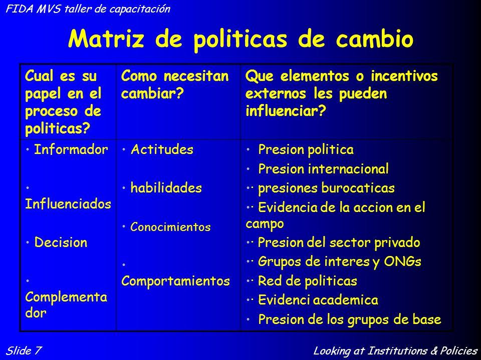 Matriz de politicas de cambio Slide 7 FIDA MVS taller de capacitación Looking at Institutions & Policies Cual es su papel en el proceso de politicas?