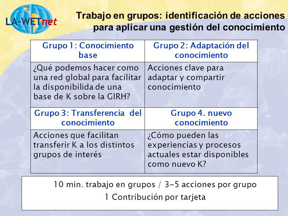 Trabajo en grupos: identificación de acciones para aplicar una gestión del conocimiento Grupo 1: Conocimiento base Grupo 2: Adaptación del conocimient