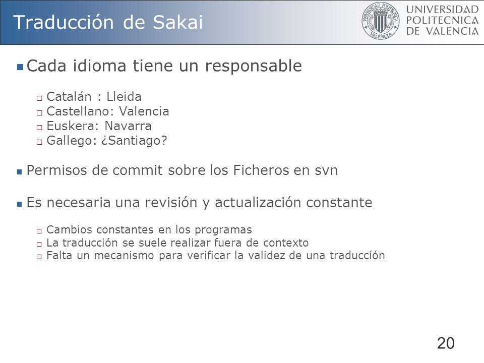 20 Traducción de Sakai Cada idioma tiene un responsable Catalán : Lleida Castellano: Valencia Euskera: Navarra Gallego: ¿Santiago? Permisos de commit