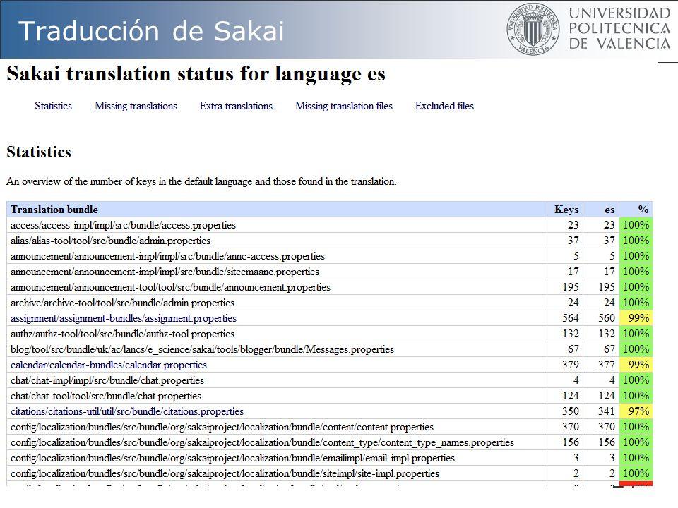 24 Traducción de Sakai