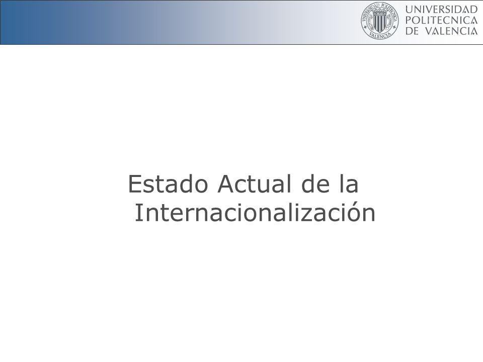 Estado Actual de la Internacionalización