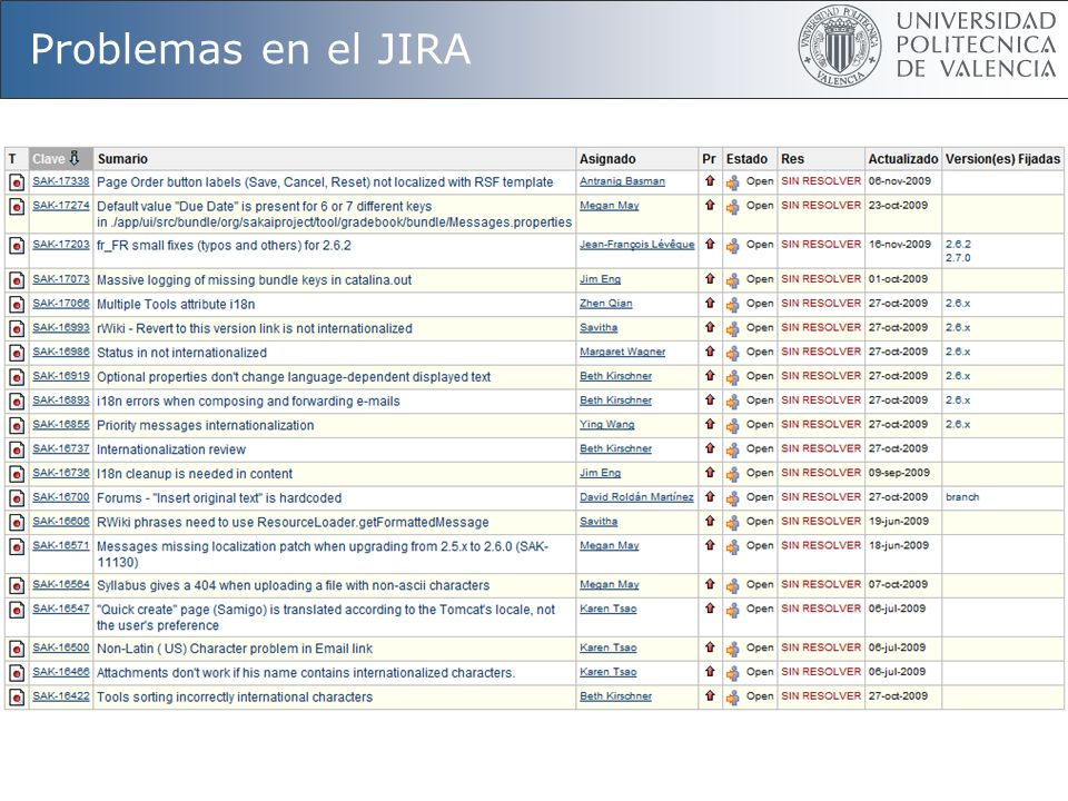 Problemas en el JIRA