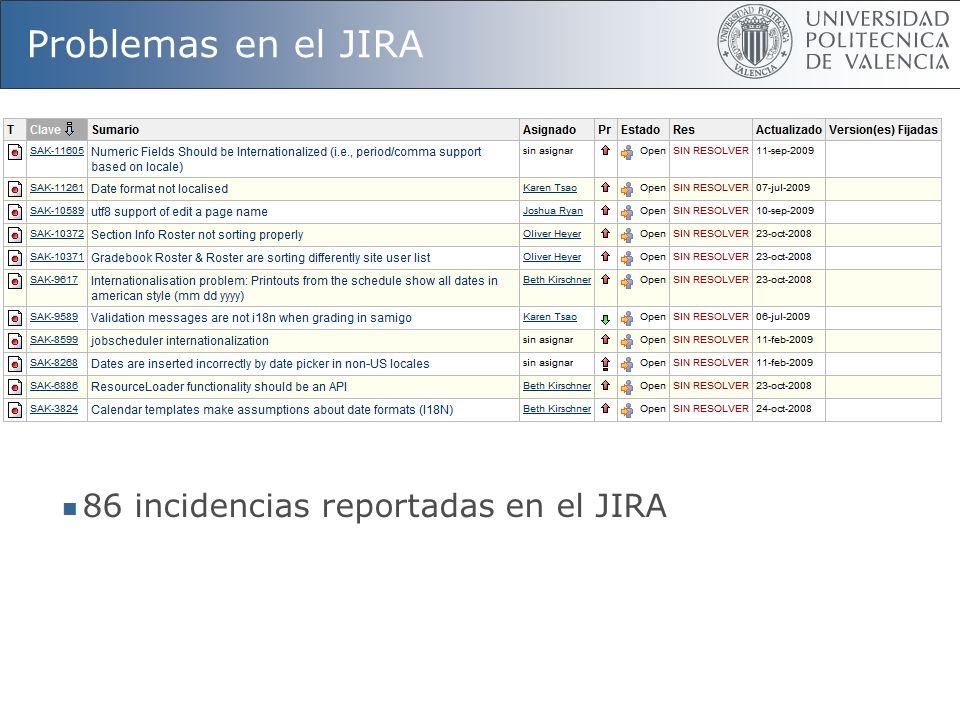 86 incidencias reportadas en el JIRA