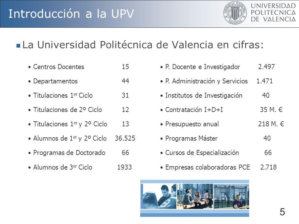 Introducción a la UPV Centros Docentes 15 Departamentos 44 Titulaciones 1 er Ciclo 31 Titulaciones de 2º Ciclo 12 Titulaciones 1 er y 2º Ciclo 13 Alum