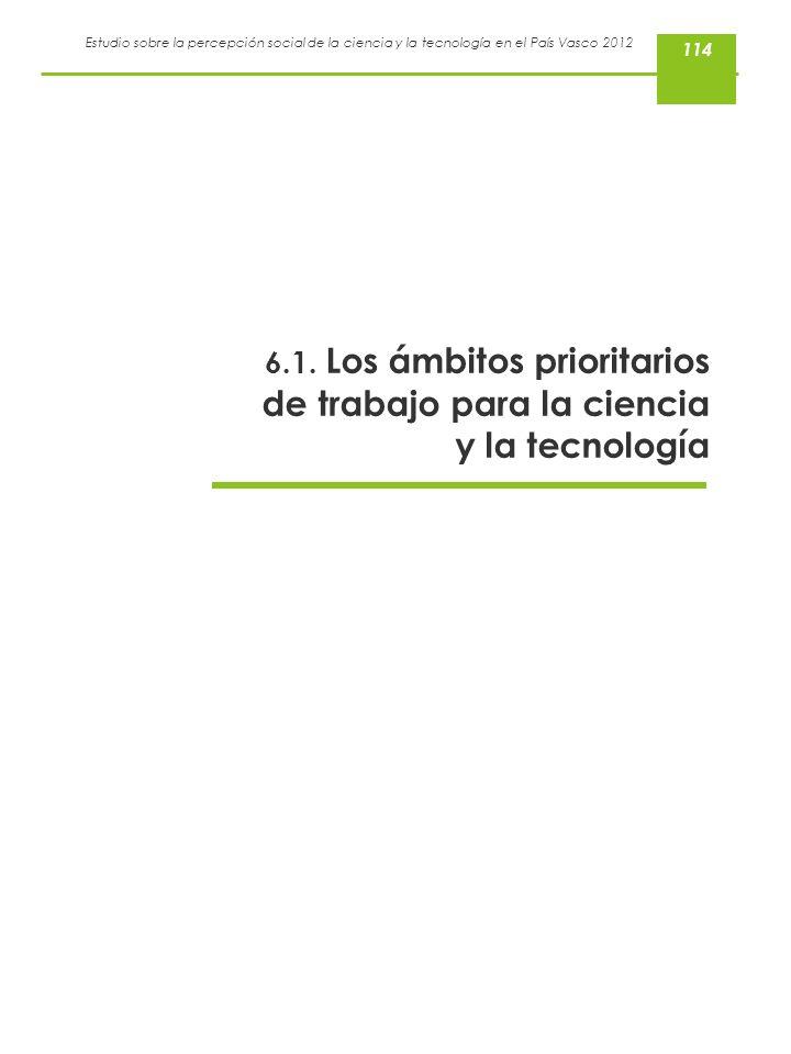 Estudio sobre la percepción social de la ciencia y la tecnología en el País Vasco 2012 6.1. Los ámbitos prioritarios de trabajo para la ciencia y la t