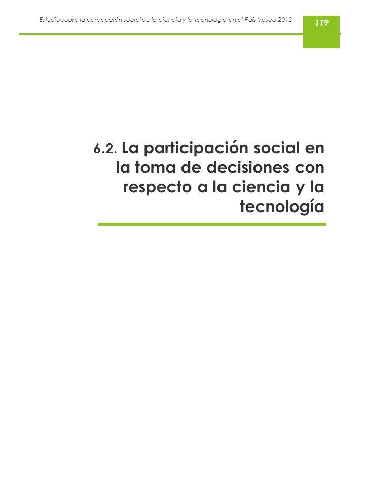 Estudio sobre la percepción social de la ciencia y la tecnología en el País Vasco 2012 6.2. La participación social en la toma de decisiones con respe