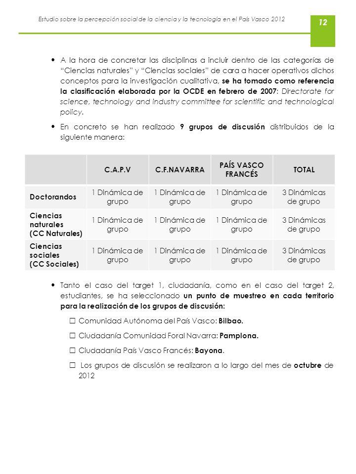 Estudio sobre la percepción social de la ciencia y la tecnología en el País Vasco 2012 12 A la hora de concretar las disciplinas a incluir dentro de l