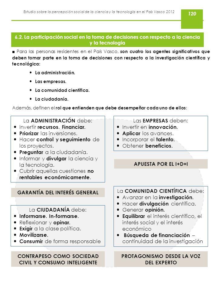 Estudio sobre la percepción social de la ciencia y la tecnología en el País Vasco 2012 Para las personas residentes en el País Vasco, son cuatro los a